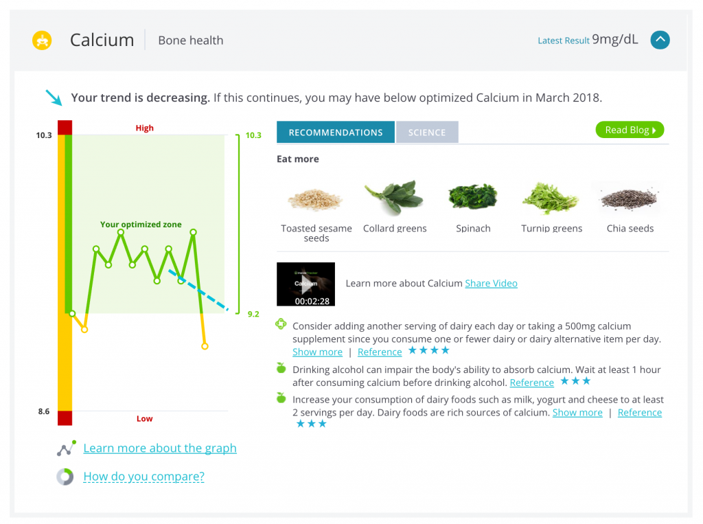 InsideTracker calcium
