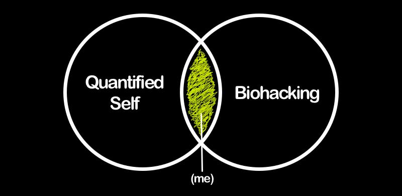 Quantified Self vs. Biohacking